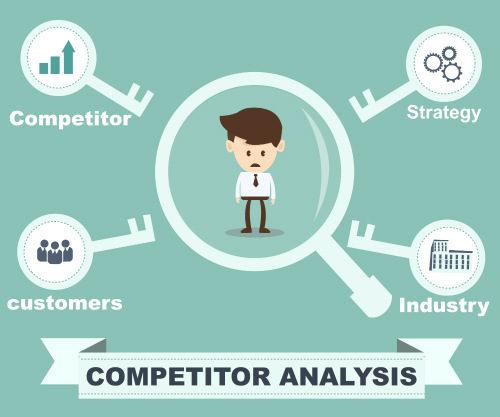 Analisi imprese competitor
