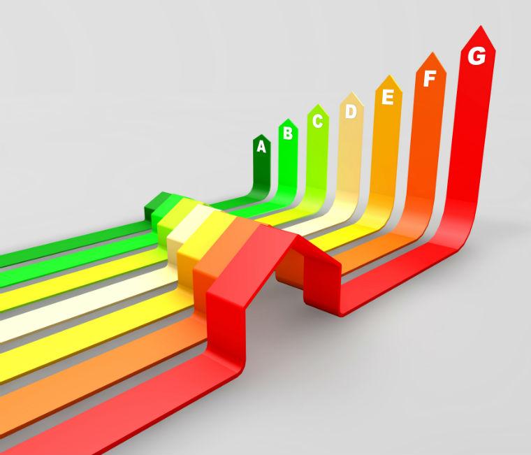 APE - Attestato di prestazione energetica
